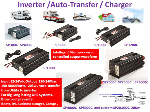 652Gbr-Inverter-Charger.jpg